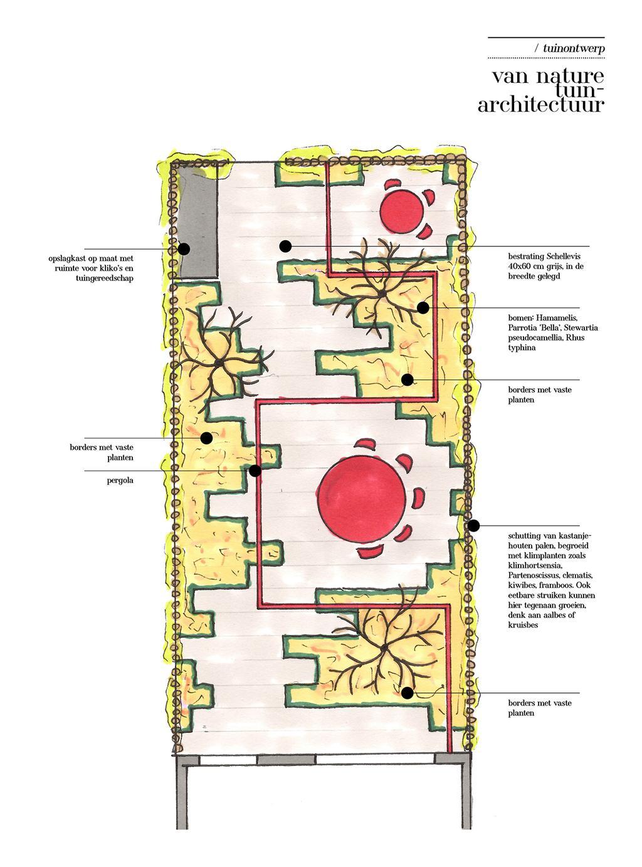 vtwonen tuin special 2 2020 | Frank van der Linden tuinontwerp