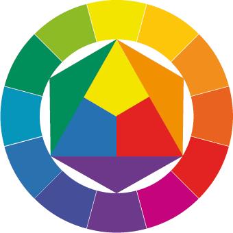 kleurencirkel-itten
