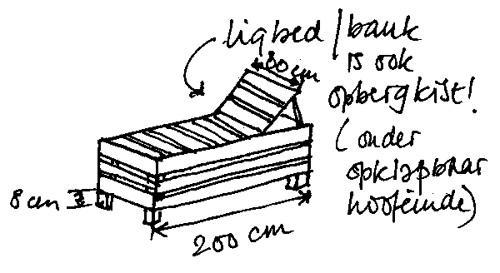 Zelf een daybed maken van hout hoeft niet moeilijk te zijn
