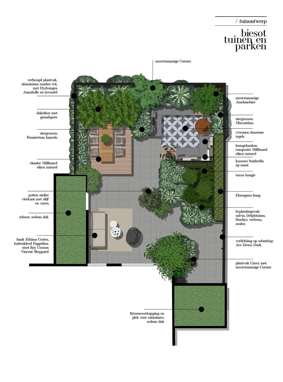 vtwonen tuin special 2 2020 | Bart & Esther Biesot tuinontwerp
