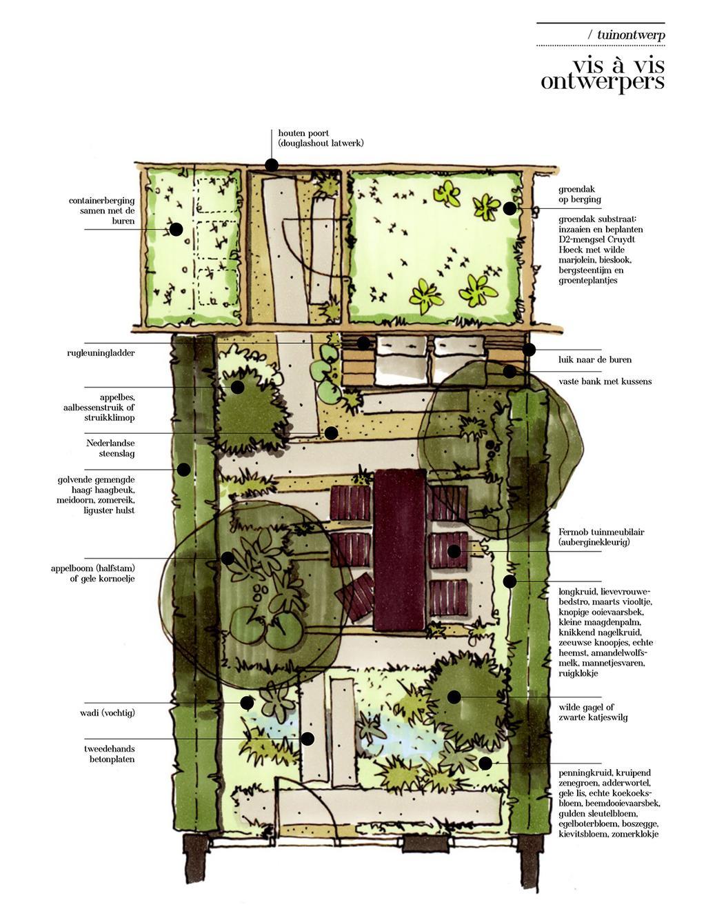 vtwonen tuin special 1 | weelderige groene tuin met centraal terras vis a vis ontwerp duo tuintontwerp