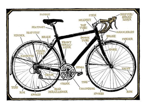 prent fiets