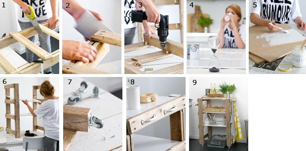 keukentrolley maken