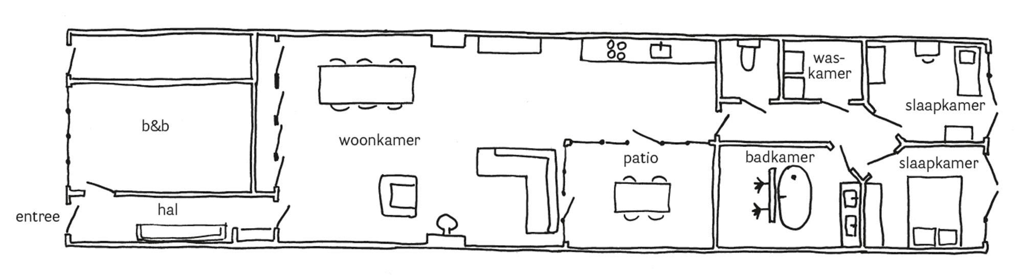 plattegrond indeling herenhuis