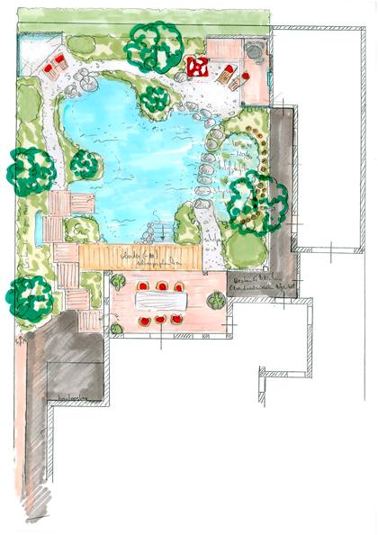tuin plattegrond voorbeeld