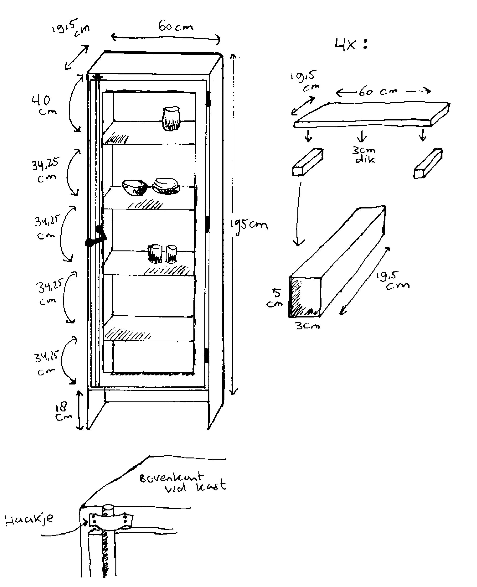 bouwtekening ></p> <h2>Benodigdheden</h2> <p>Voor een vitrinekast maken heb je nodig:</p> <ul> <li><span style=